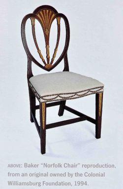 Baker Furniture Inc  Furniture City History