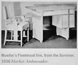 Mueller Furniture Corp Furniture City History