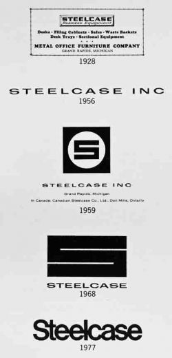 steelcase inc furniture city history